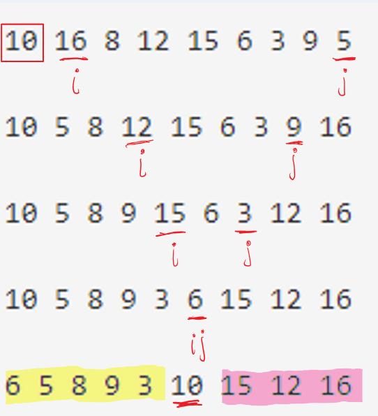 Program for QuickSort Algorithm
